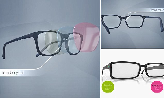 Deep Optics glasses track the wearer's eye movements to adjust focus